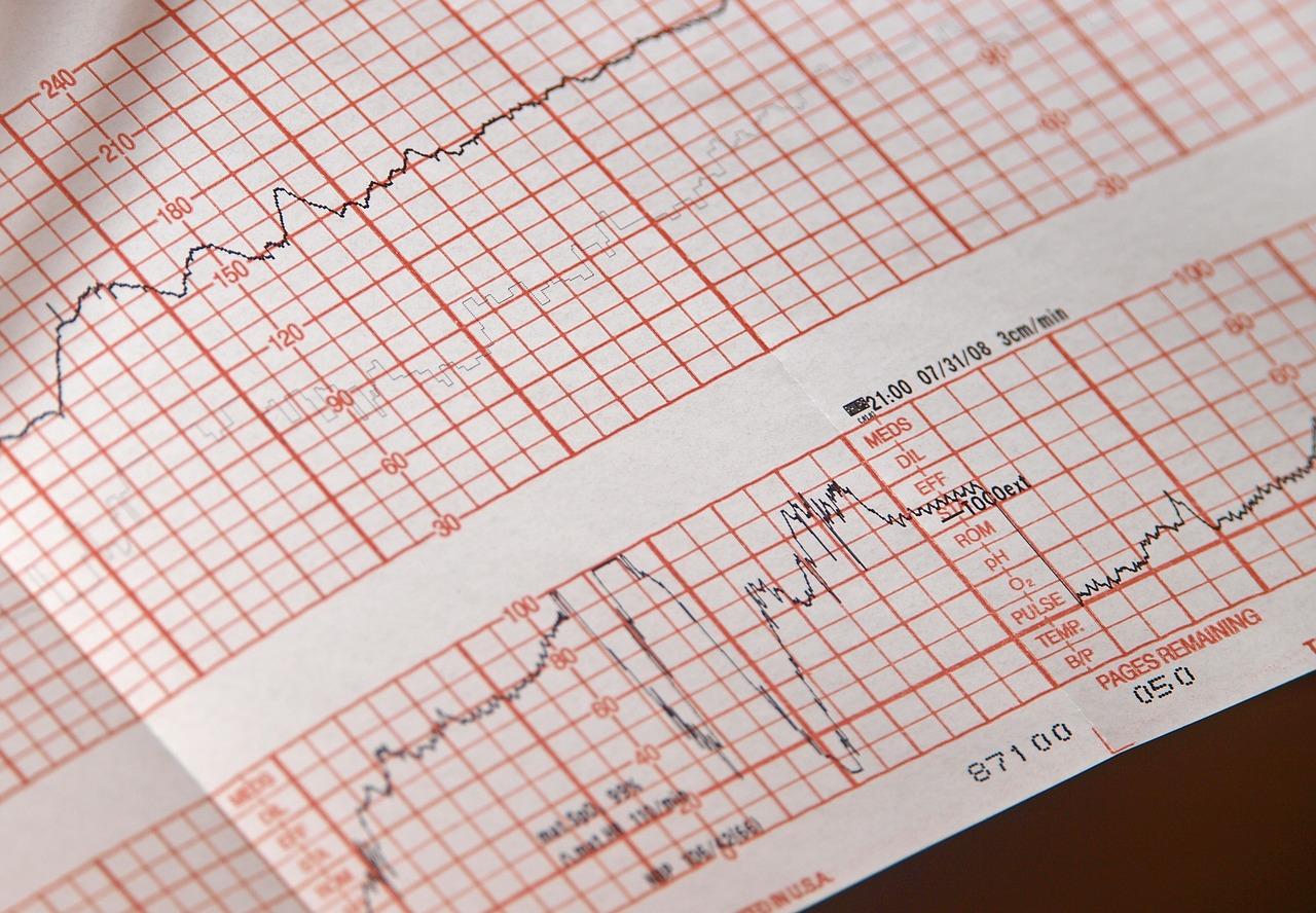 Viagra ar putea trata insuficiența cardiacă